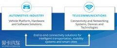 腾讯加入5G汽车联盟(5GAA)助力构建生态车联网