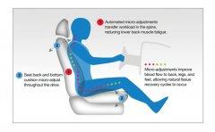 CMG为奔驰提供运动汽车座椅技术&nbsp可自动微调以抗击疲劳