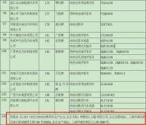 特斯拉拿到中国汽车生产资质
