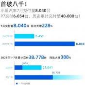 小鹏P7月交付超6000台,销量高涨的背后暗着危机?
